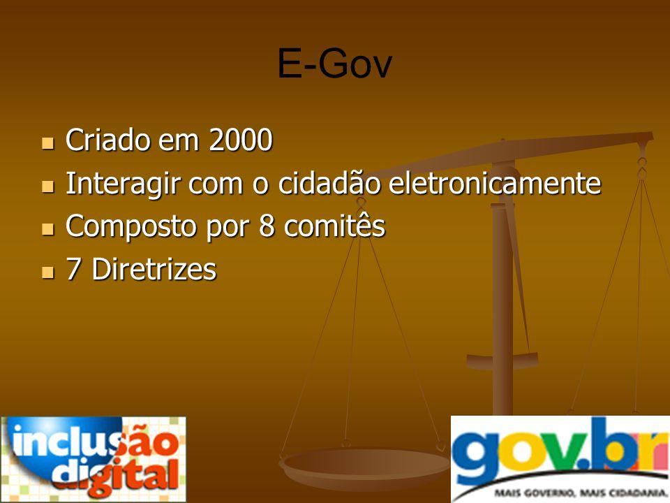 E-Gov Criado em 2000 Criado em 2000 Interagir com o cidadão eletronicamente Interagir com o cidadão eletronicamente Composto por 8 comitês Composto po
