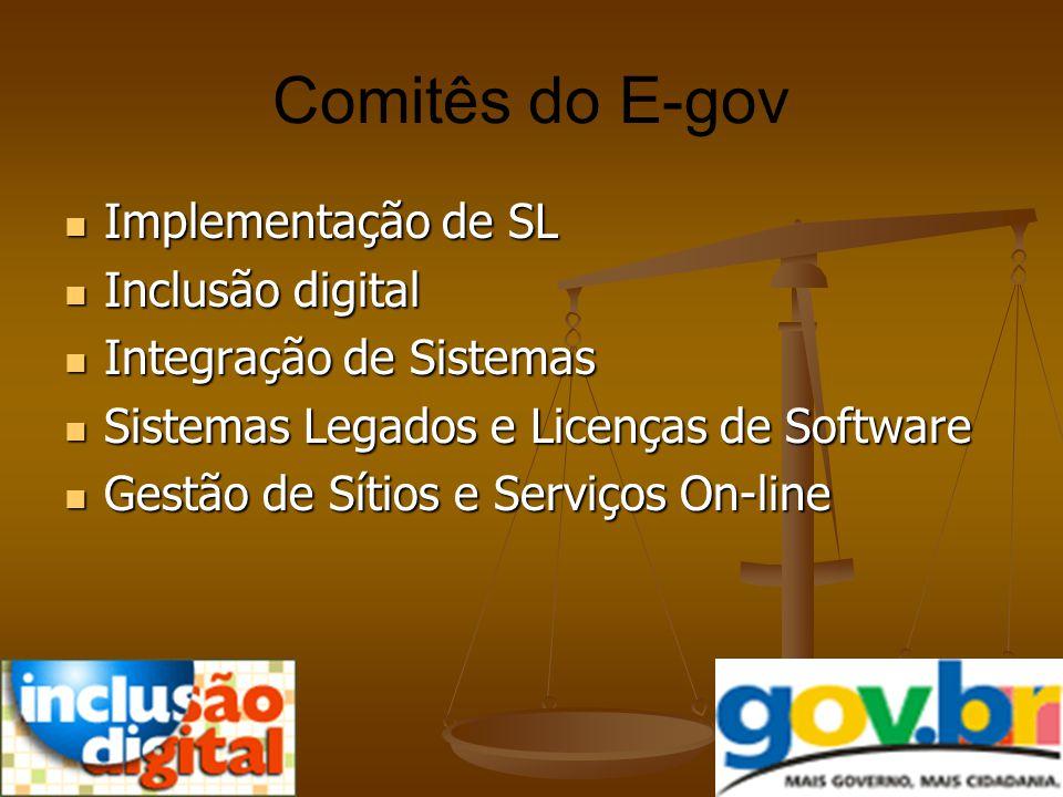 Comitês do E-gov Implementação de SL Implementação de SL Inclusão digital Inclusão digital Integração de Sistemas Integração de Sistemas Sistemas Lega