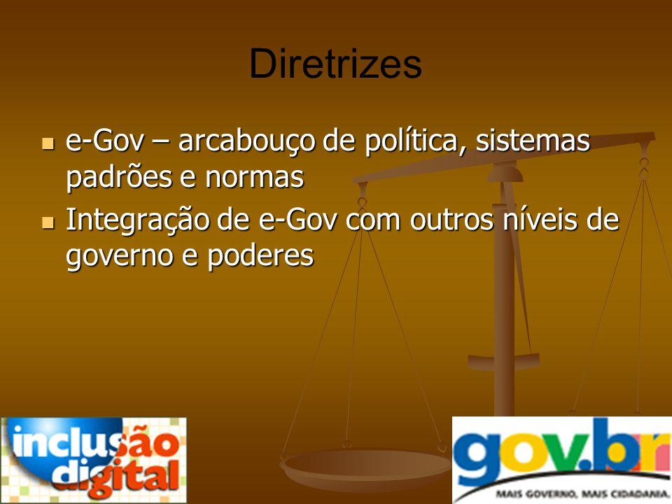 Diretrizes e-Gov – arcabouço de política, sistemas padrões e normas e-Gov – arcabouço de política, sistemas padrões e normas Integração de e-Gov com o