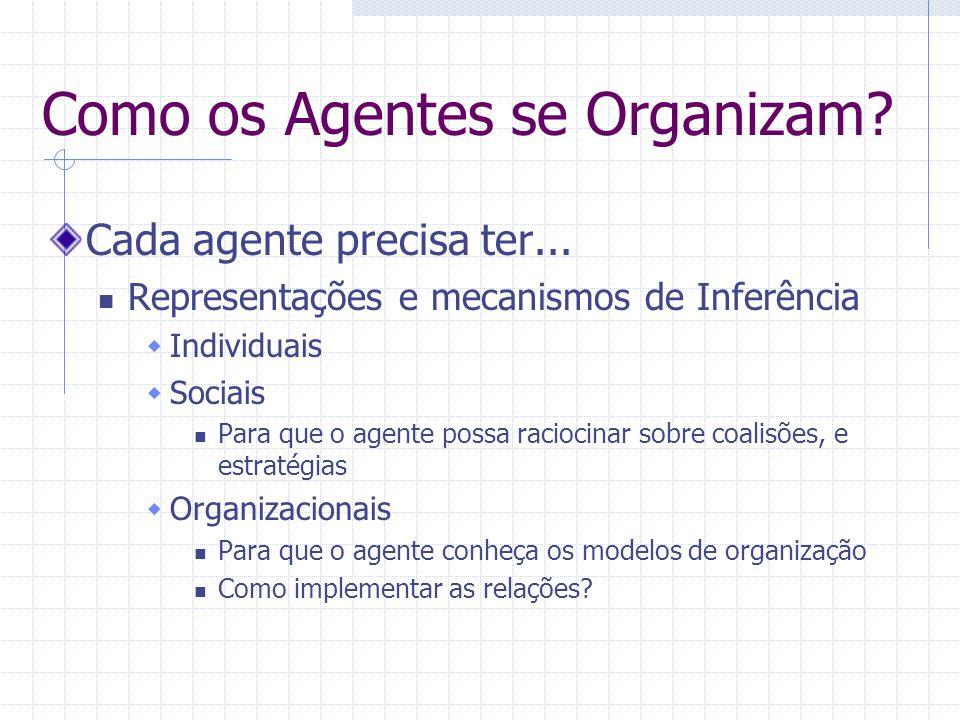 Como os Agentes se Organizam. Cada agente precisa ter...