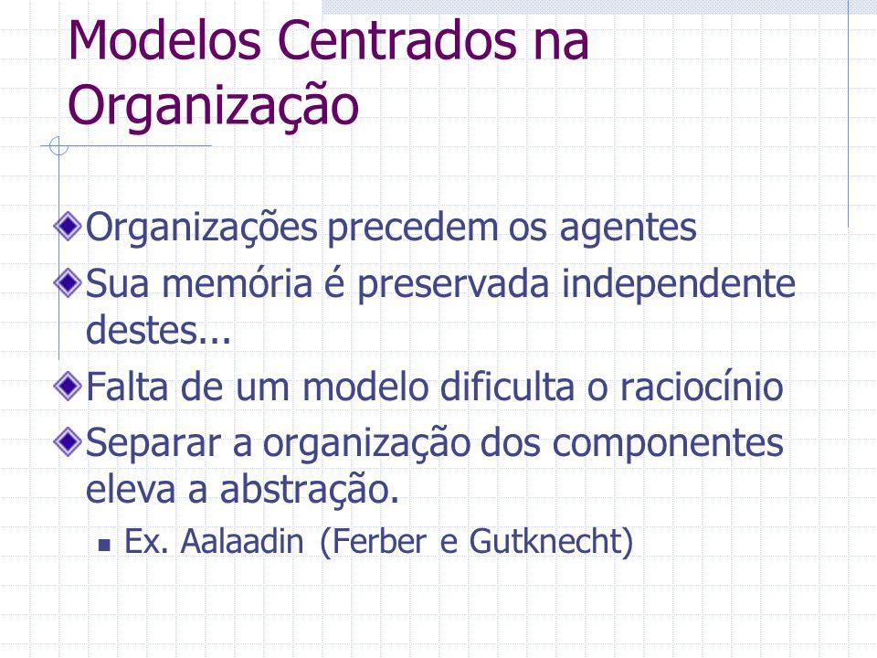 Modelos Centrados na Organização Organizações precedem os agentes Sua memória é preservada independente destes...