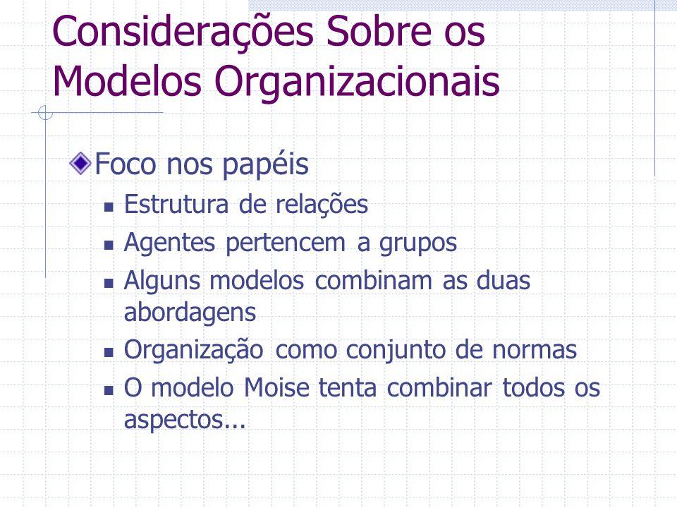 Considerações Sobre os Modelos Organizacionais Foco nos papéis Estrutura de relações Agentes pertencem a grupos Alguns modelos combinam as duas abordagens Organização como conjunto de normas O modelo Moise tenta combinar todos os aspectos...