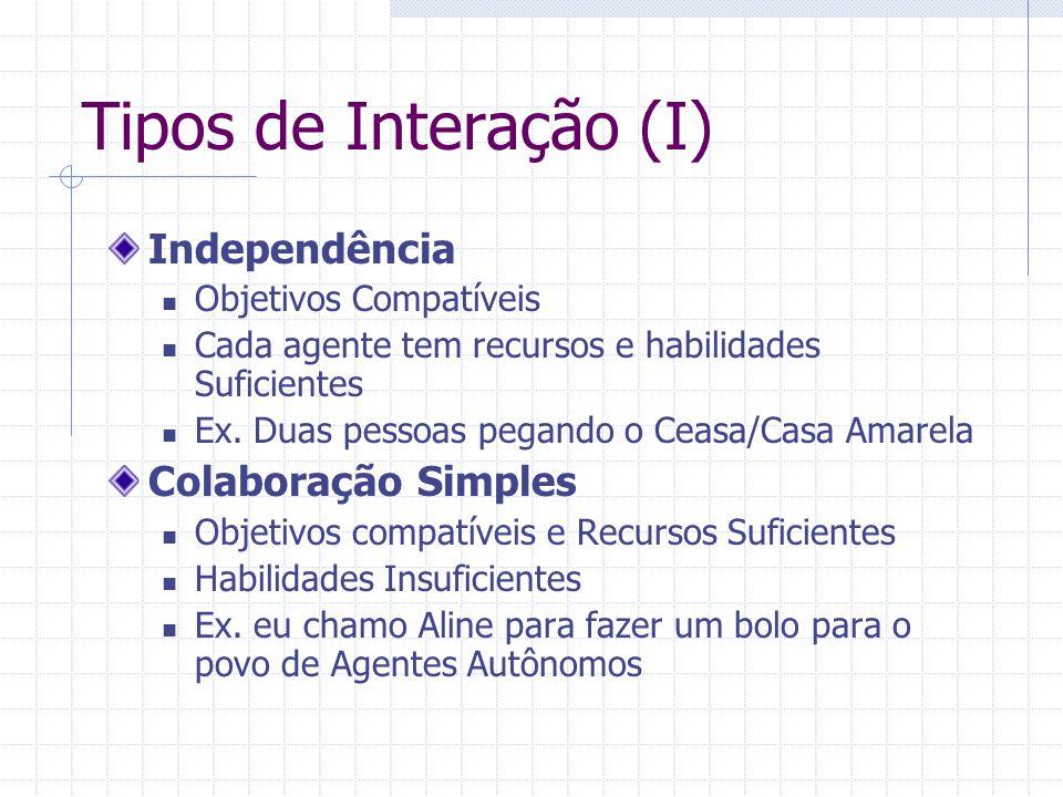 Tipos de Interação (I) Independência Objetivos Compatíveis Cada agente tem recursos e habilidades Suficientes Ex.