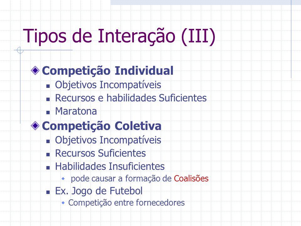 Tipos de Interação (III) Competição Individual Objetivos Incompatíveis Recursos e habilidades Suficientes Maratona Competição Coletiva Objetivos Incompatíveis Recursos Suficientes Habilidades Insuficientes  pode causar a formação de Coalisões Ex.