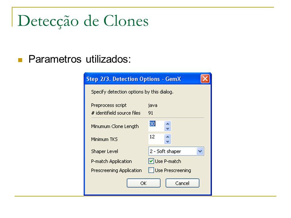 Detecção de Clones Parametros utilizados: