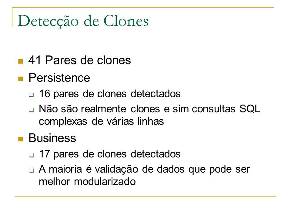 Detecção de Clones ExceptionHandling  8 pares de clones detectados  Tratação e lançamento de erro, que já estão razoalmente modularizados Personalização de Email  2 pares de clones detectados  Extremamente mal feito