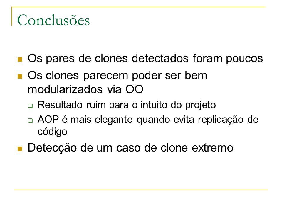 Conclusões Os pares de clones detectados foram poucos Os clones parecem poder ser bem modularizados via OO  Resultado ruim para o intuito do projeto  AOP é mais elegante quando evita replicação de código Detecção de um caso de clone extremo