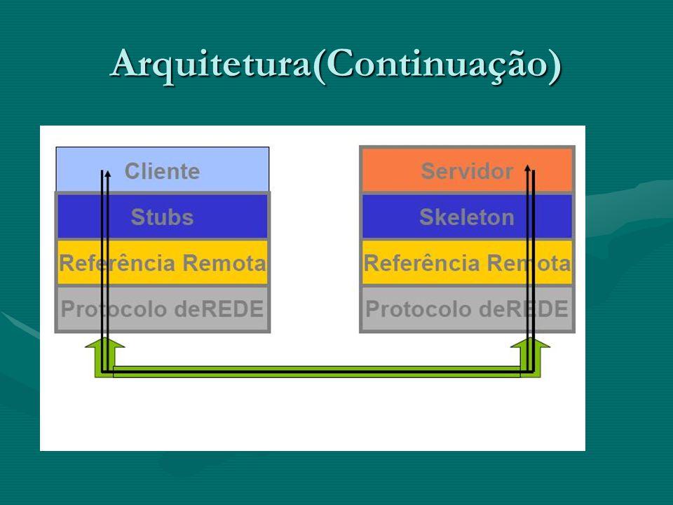 Arquitetura(Continuação)