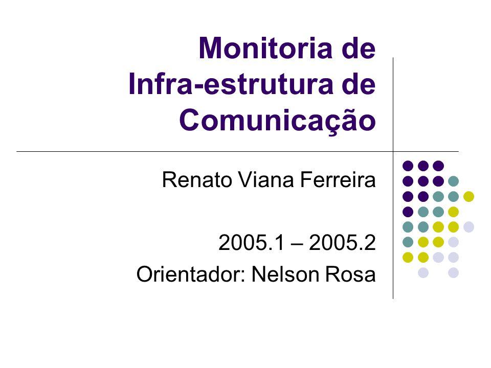 Monitoria de Infra-estrutura de Comunicação Renato Viana Ferreira 2005.1 – 2005.2 Orientador: Nelson Rosa