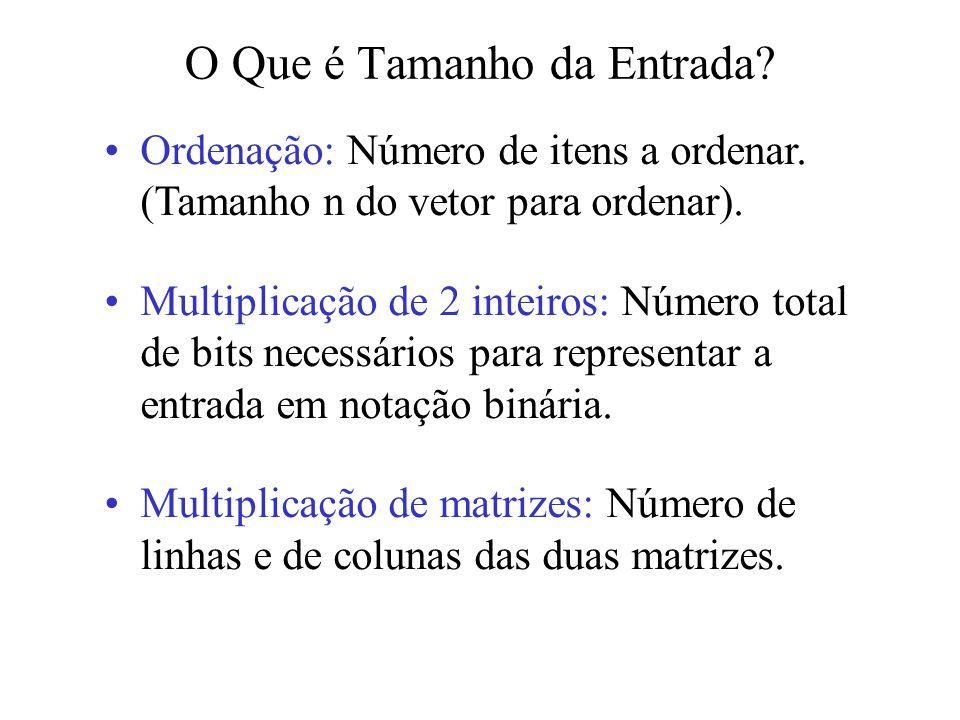 O Que é Tamanho da Entrada? Ordenação: Número de itens a ordenar. (Tamanho n do vetor para ordenar). Multiplicação de 2 inteiros: Número total de bits