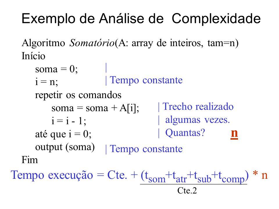 Exemplo de Análise de Complexidade Algoritmo Somatório(A: array de inteiros, tam=n) Início soma = 0; i = n; repetir os comandos soma = soma + A[i]; i