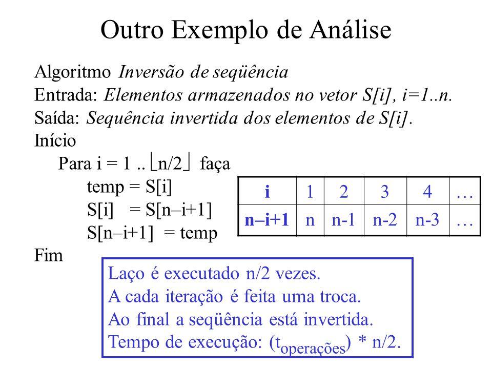 Algoritmo Inversão de seqüência Entrada: Elementos armazenados no vetor S[i], i=1..n. Saída: Sequência invertida dos elementos de S[i]. Início Para i