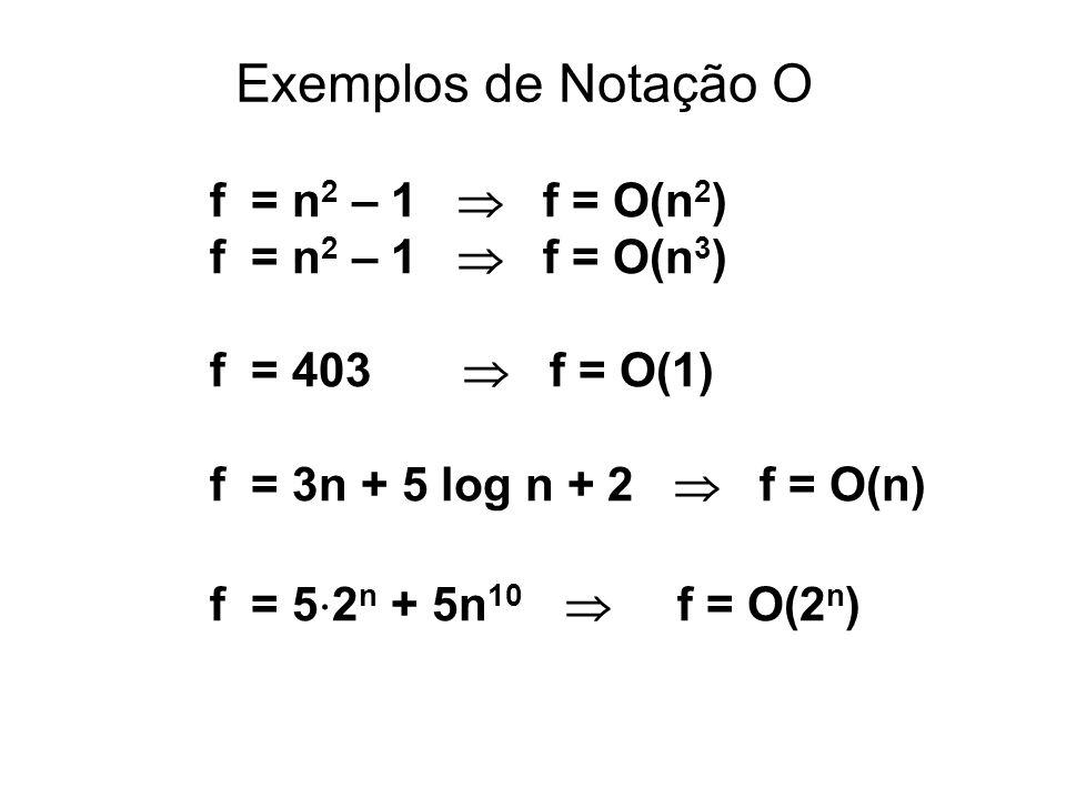 Exemplos de Notação O f = n 2 – 1  f = O(n 2 ) f = n 2 – 1  f = O(n 3 ) f = 403  f = O(1) f = 3n + 5 log n + 2  f = O(n) f = 5  2 n + 5n 10  f =