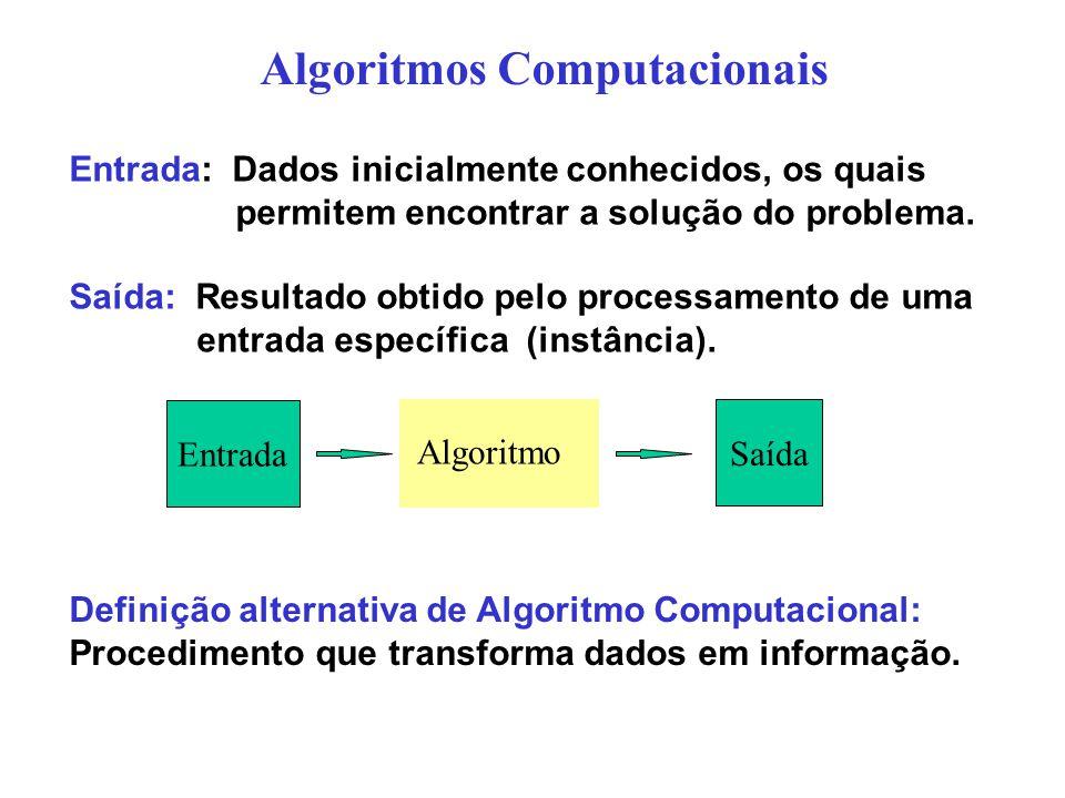 Entrada: Dados inicialmente conhecidos, os quais permitem encontrar a solução do problema. Saída: Resultado obtido pelo processamento de uma entrada e