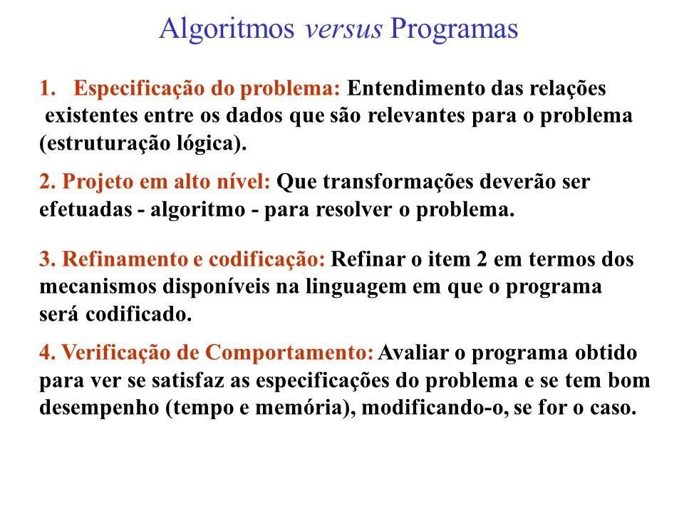 Algoritmos versus Programas 1.Especificação do problema: Entendimento das relações existentes entre os dados que são relevantes para o problema (estru