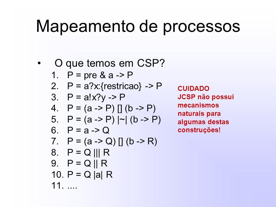 Mapeamento de processos O que temos em CSP? 1.P = pre & a -> P 2.P = a?x:{restricao} -> P 3.P = a!x?y -> P 4.P = (a -> P) [] (b -> P) 5.P = (a -> P) |