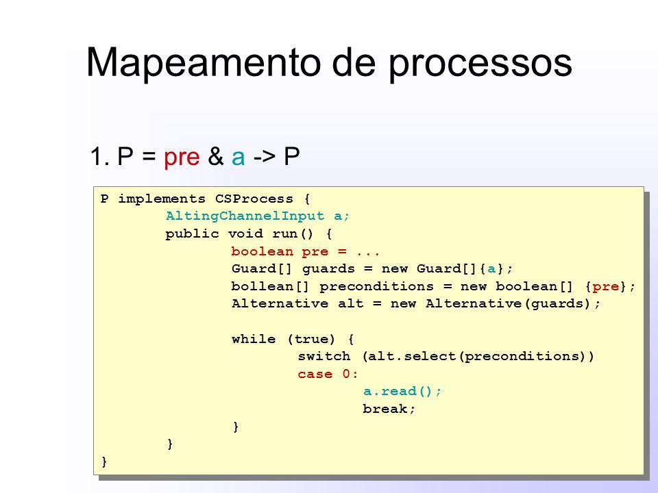 Mapeamento de processos 1. P = pre & a -> P P implements CSProcess { AltingChannelInput a; public void run() { boolean pre =... Guard[] guards = new G