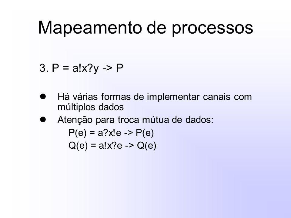 Mapeamento de processos 3. P = a!x?y -> P Há várias formas de implementar canais com múltiplos dados Atenção para troca mútua de dados: P(e) = a?x!e -