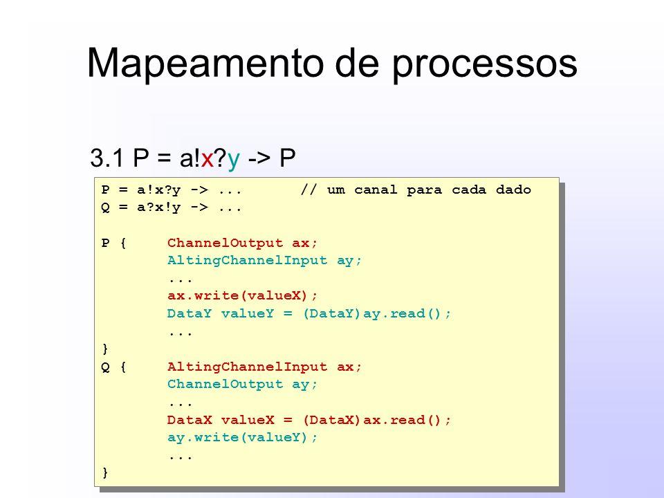 Mapeamento de processos 3.1 P = a!x?y -> P P = a!x?y ->...// um canal para cada dado Q = a?x!y ->... P {ChannelOutput ax; AltingChannelInput ay;... ax