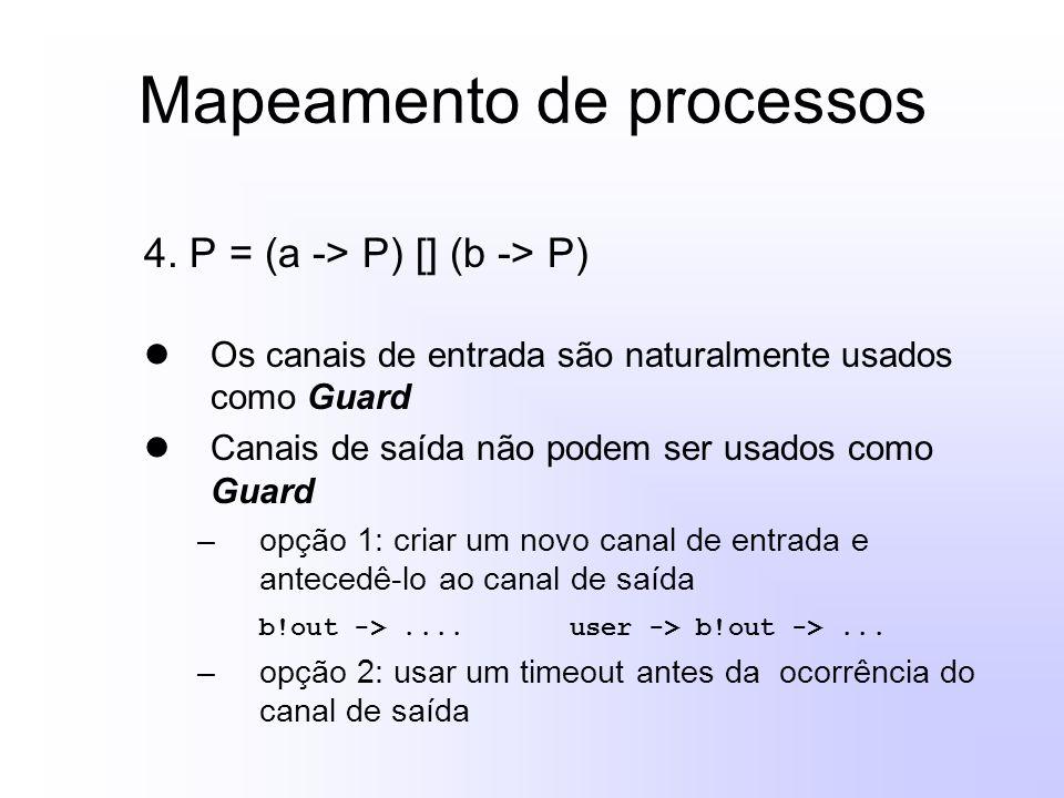 Mapeamento de processos 4. P = (a -> P) [] (b -> P) Os canais de entrada são naturalmente usados como Guard Canais de saída não podem ser usados como
