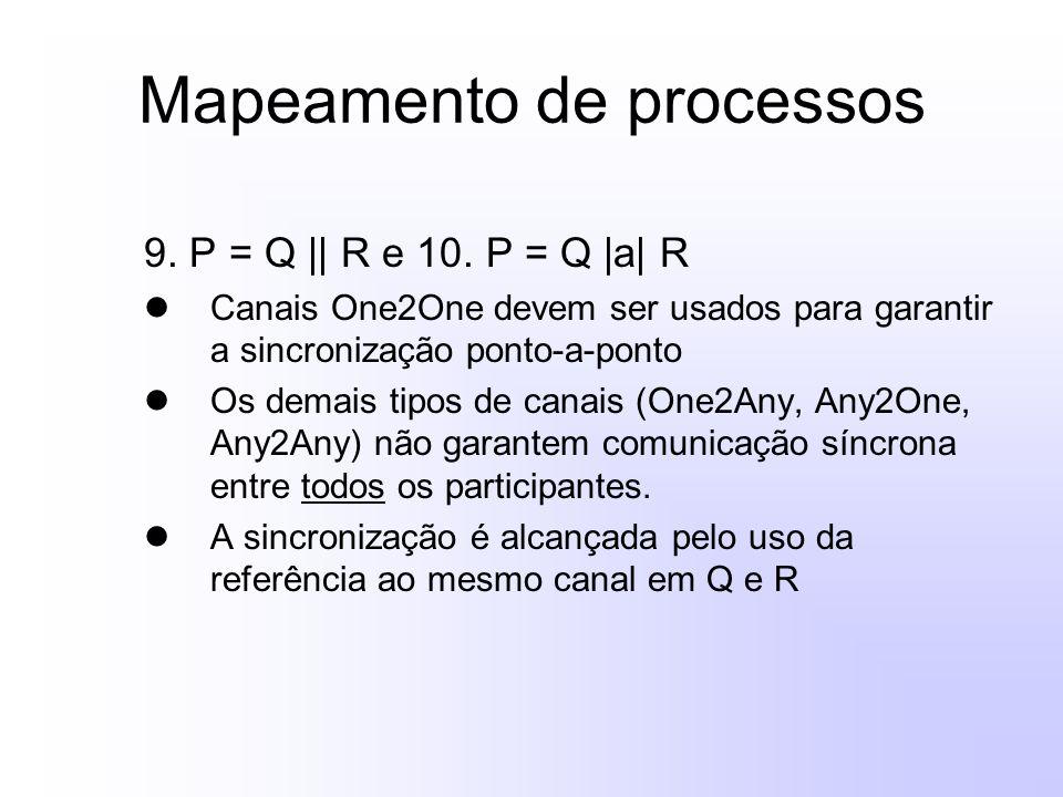 Mapeamento de processos 9. P = Q || R e 10. P = Q |a| R Canais One2One devem ser usados para garantir a sincronização ponto-a-ponto Os demais tipos de