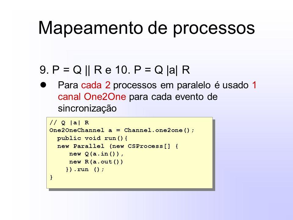 Mapeamento de processos 9. P = Q || R e 10. P = Q |a| R Para cada 2 processos em paralelo é usado 1 canal One2One para cada evento de sincronização //