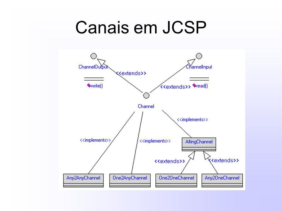 Outras construções de JCSP Buckets –Executam eventos que não transmitem qualquer informação, mas que bloqueiam processos até que seu método flush() seja executado –São não-determinísticos, desde que a decisão para executar o flush() é uma escolha interna do processo responsável bucket PPP Flusher flush()