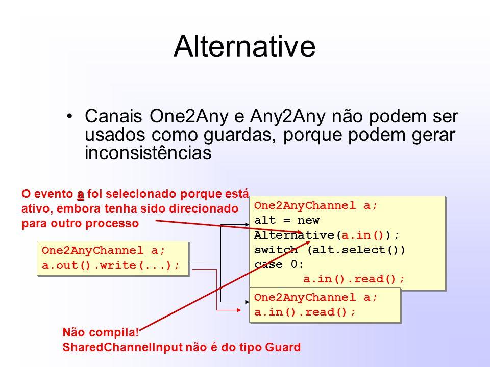 Alternative Canais One2Any e Any2Any não podem ser usados como guardas, porque podem gerar inconsistências One2AnyChannel a; a.out().write(...); One2AnyChannel a; a.out().write(...); One2AnyChannel a; alt = new Alternative(a.in()); switch (alt.select()) case 0: a.in().read(); One2AnyChannel a; alt = new Alternative(a.in()); switch (alt.select()) case 0: a.in().read(); One2AnyChannel a; a.in().read(); One2AnyChannel a; a.in().read(); a O evento a foi selecionado porque está ativo, embora tenha sido direcionado para outro processo Não compila.