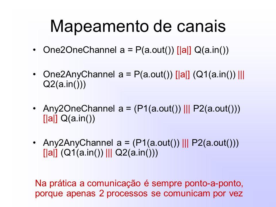 Mapeamento de processos 7.