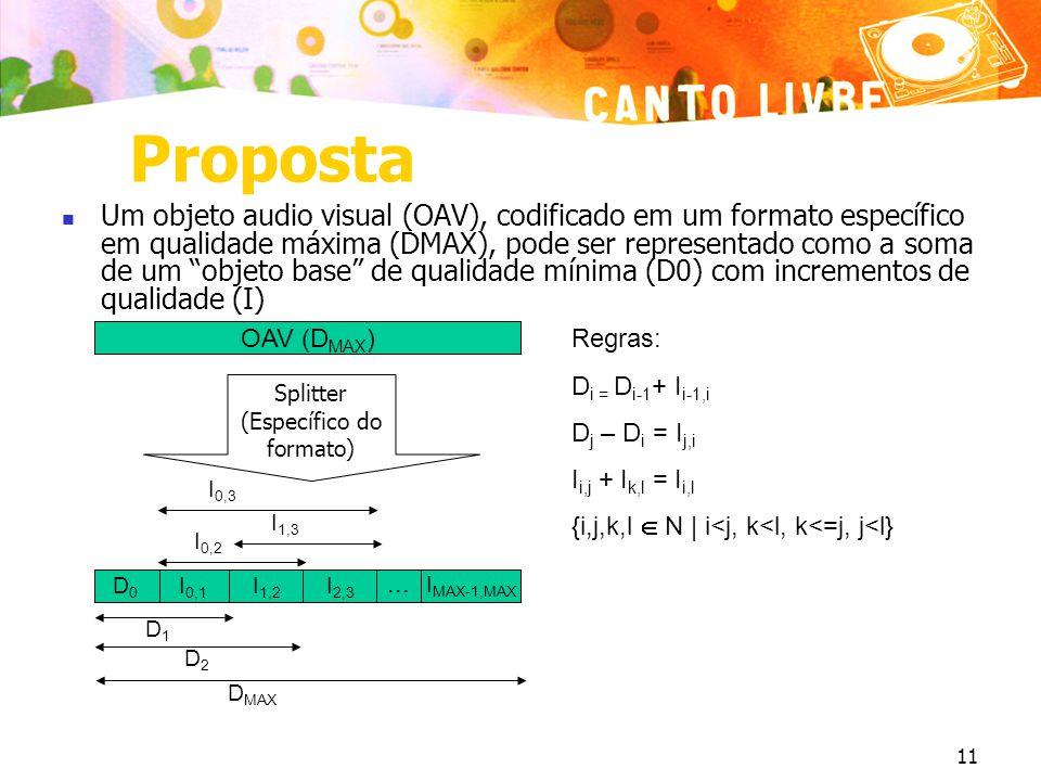 11 Proposta Um objeto audio visual (OAV), codificado em um formato específico em qualidade máxima (DMAX), pode ser representado como a soma de um objeto base de qualidade mínima (D0) com incrementos de qualidade (I) OAV (D MAX ) D0D0 I 0,1 I 1,2 I 2,3...
