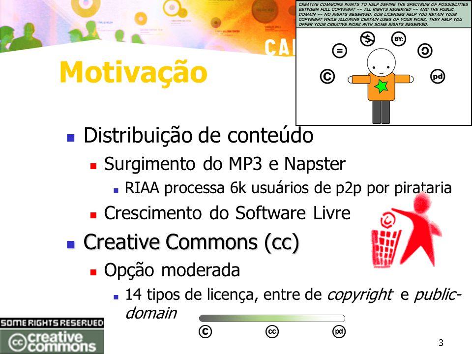 3 Motivação Distribuição de conteúdo Surgimento do MP3 e Napster RIAA processa 6k usuários de p2p por pirataria Crescimento do Software Livre Creative Commons (cc) Creative Commons (cc) Opção moderada 14 tipos de licença, entre de copyright e public- domain