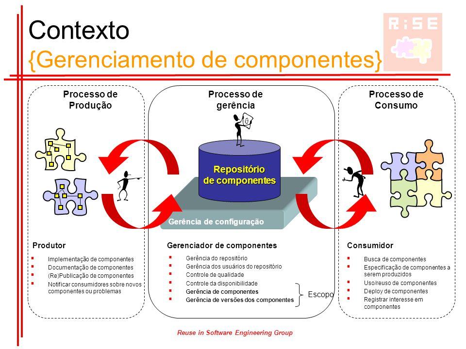 Reuse in Software Engineering Group Contexto {Gerenciamento de componentes} Processo de Produção Gerência de configuração Repositório de componentes P