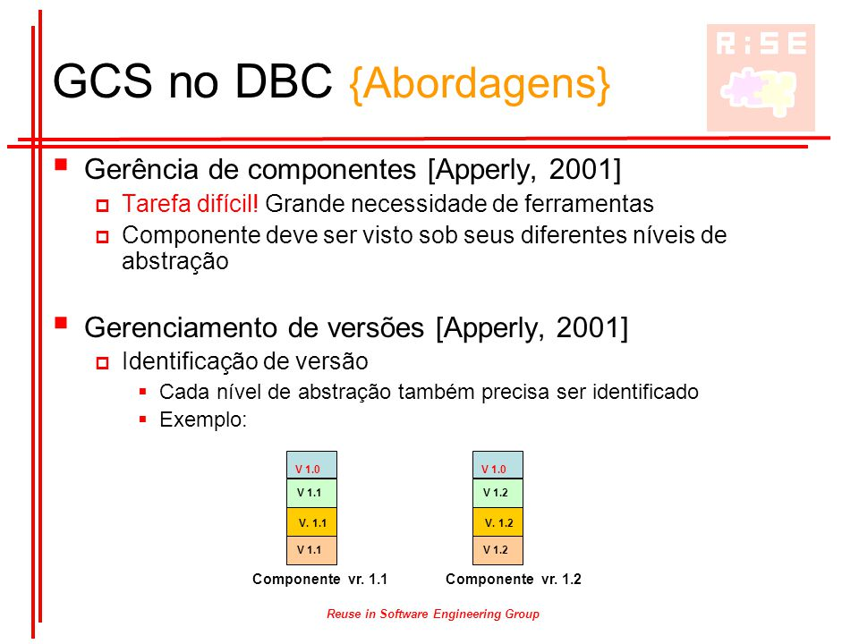 Reuse in Software Engineering Group GCS no DBC {Abordagens}  Gerência de componentes [Apperly, 2001]  Tarefa difícil.