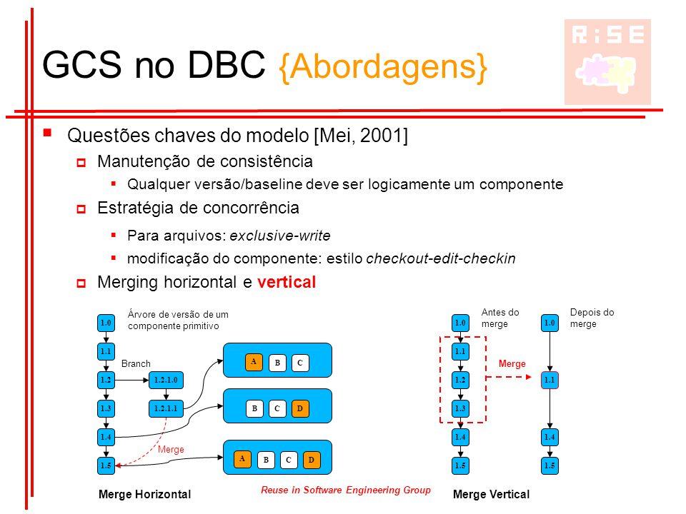 Reuse in Software Engineering Group GCS no DBC {Abordagens}  Questões chaves do modelo [Mei, 2001]  Manutenção de consistência  Qualquer versão/bas