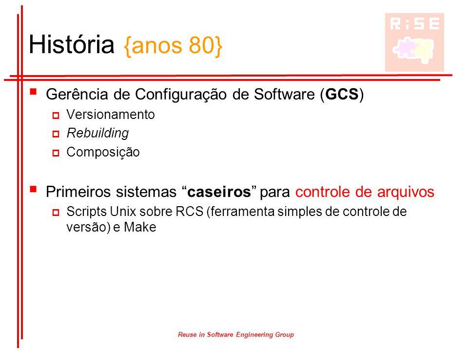 Reuse in Software Engineering Group História {anos 80}  Gerência de Configuração de Software (GCS)  Versionamento  Rebuilding  Composição  Primei