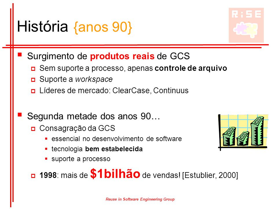 Reuse in Software Engineering Group História {anos 90}  Surgimento de produtos reais de GCS  Sem suporte a processo, apenas controle de arquivo  Su