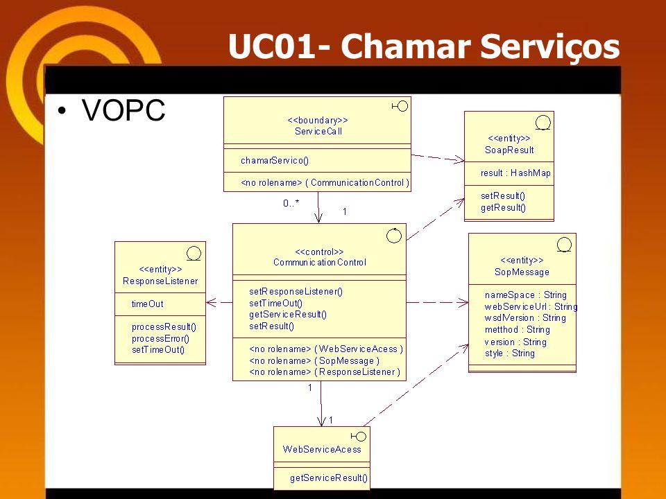 UC01- Chamar Serviços VOPC