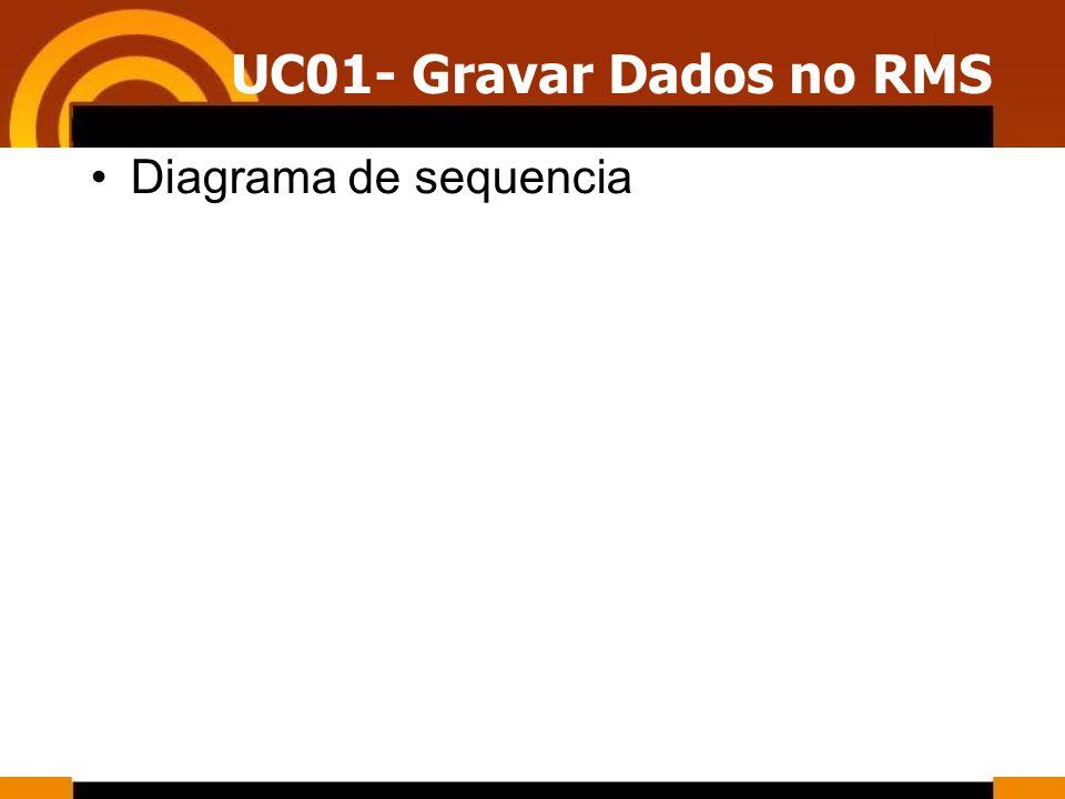 UC01- Gravar Dados no RMS Diagrama de sequencia