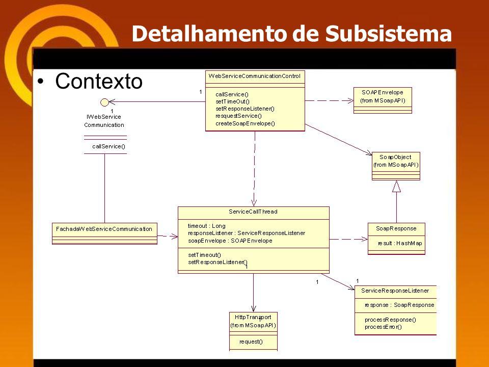 Detalhamento de Subsistema Contexto