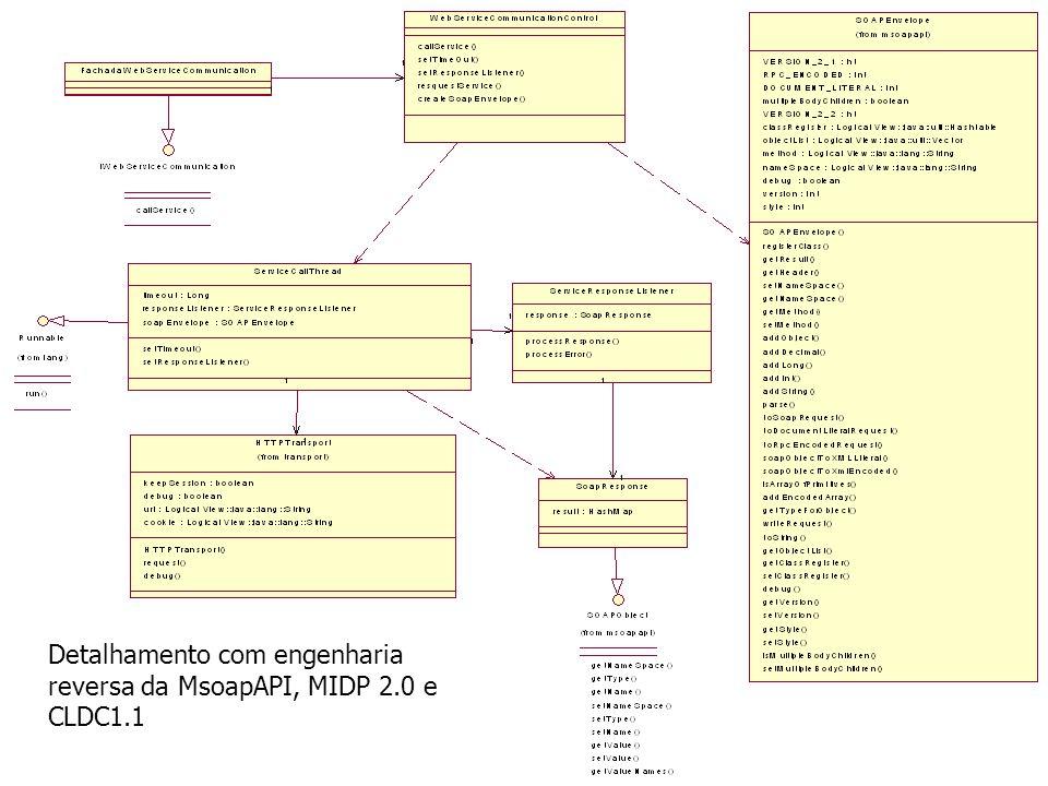 Detalhamento de Subsistema Detalhamento com engenharia reversa da MsoapAPI, MIDP 2.0 e CLDC1.1