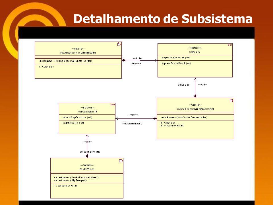 Detalhamento de Subsistema