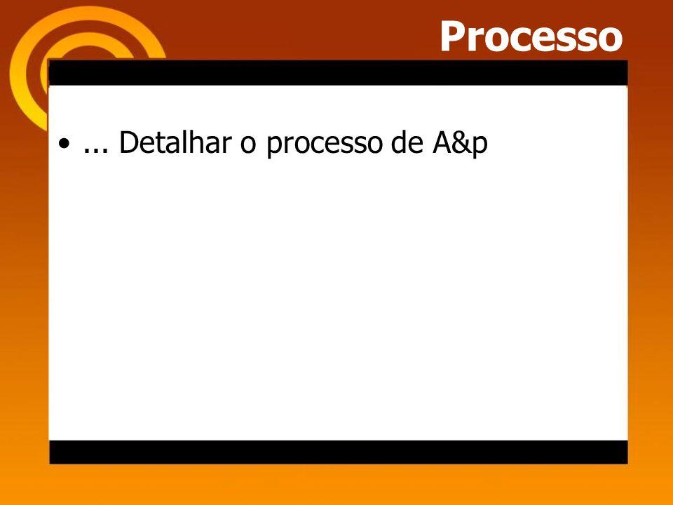 Processo... Detalhar o processo de A&p
