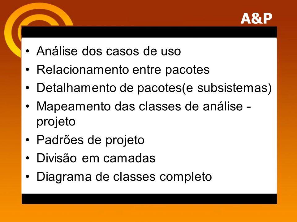 A&P Análise dos casos de uso Relacionamento entre pacotes Detalhamento de pacotes(e subsistemas) Mapeamento das classes de análise - projeto Padrões de projeto Divisão em camadas Diagrama de classes completo