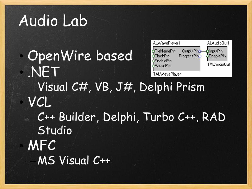Audio Lab OpenWire based.NET – Visual C#, VB, J#, Delphi Prism VCL – C++ Builder, Delphi, Turbo C++, RAD Studio MFC – MS Visual C++