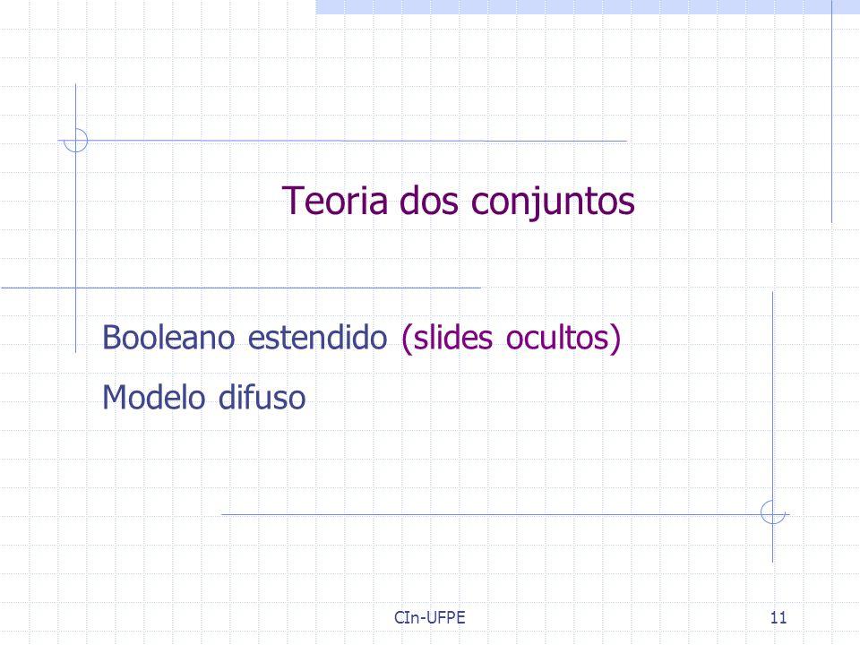 CIn-UFPE11 Teoria dos conjuntos Booleano estendido (slides ocultos) Modelo difuso