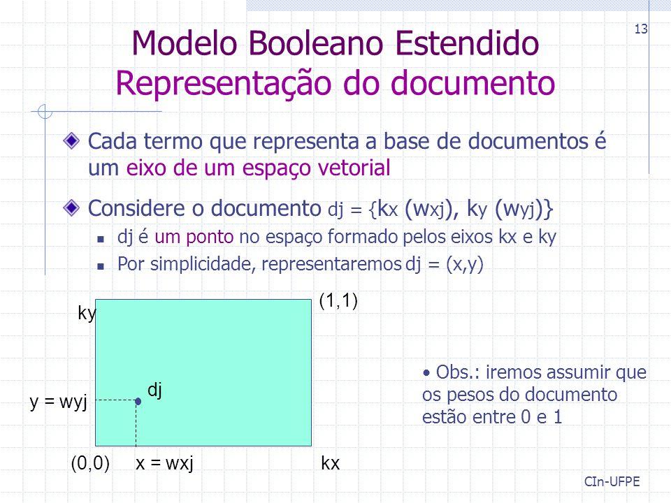 CIn-UFPE 13 Modelo Booleano Estendido Representação do documento Cada termo que representa a base de documentos é um eixo de um espaço vetorial Considere o documento dj = { k x (w xj ), k y (w yj )} dj é um ponto no espaço formado pelos eixos kx e ky Por simplicidade, representaremos dj = (x,y) dj y = wyj x = wxj(0,0) kx ky (1,1) Obs.: iremos assumir que os pesos do documento estão entre 0 e 1