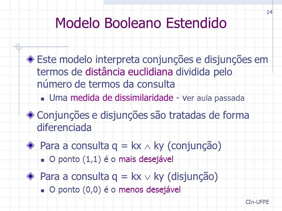 CIn-UFPE 14 Modelo Booleano Estendido Este modelo interpreta conjunções e disjunções em termos de distância euclidiana dividida pelo número de termos da consulta Uma medida de dissimilaridade - v er aula passada Conjunções e disjunções são tratadas de forma diferenciada Para a consulta q = kx  ky (conjunção) O ponto (1,1) é o mais desejável Para a consulta q = kx  ky (disjunção) O ponto (0,0) é o menos desejável