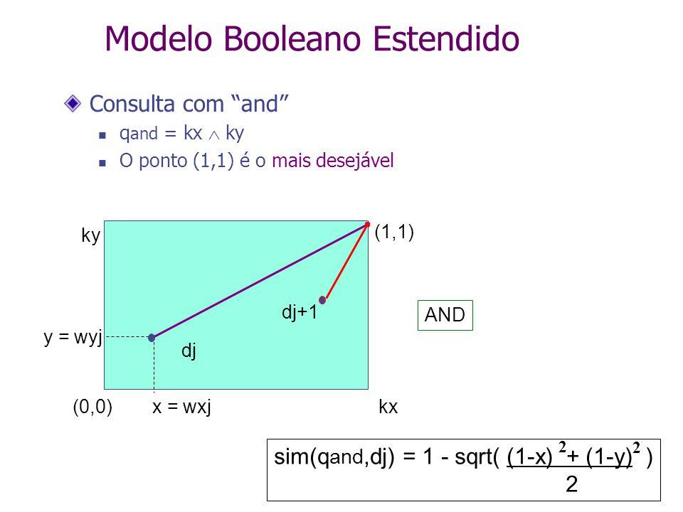 """Modelo Booleano Estendido Consulta com """"and"""" q and = kx  ky O ponto (1,1) é o mais desejável sim(q and,dj) = 1 - sqrt( (1-x) + (1-y) ) 2 2 2 dj dj+1"""