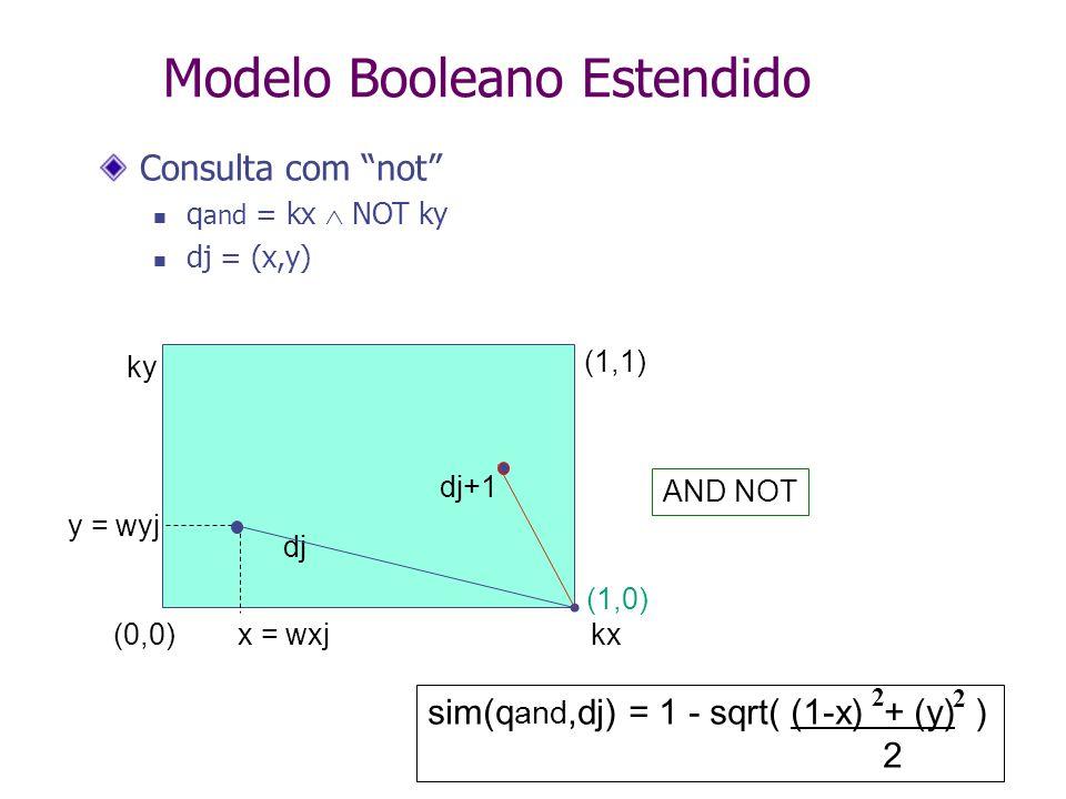 "Modelo Booleano Estendido Consulta com ""not"" q and = kx  NOT ky dj = (x,y) sim(q and,dj) = 1 - sqrt( (1-x) + (y) ) 2 2 2 dj dj+1 y = wyj x = wxj(0,0)"