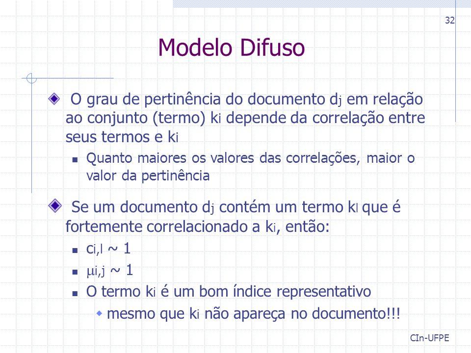 CIn-UFPE 32 O grau de pertinência do documento d j em relação ao conjunto (termo) k i depende da correlação entre seus termos e k i Quanto maiores os